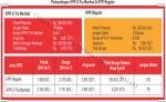 Perbandingan KPR X-Tra Manfaat & KPR Reguler CIMB Niaga